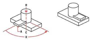 3D rotace