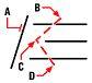 Prodloužit metodou plot