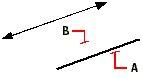 Přímka (Infinite line)