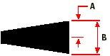 Křivka (Polyline)